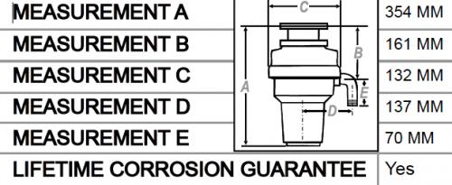 WasteMaid Elite 1680 Standard Duty Waste Disposal Unit