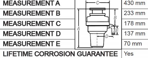 WasteMaid Elite 1785-BF Batch Feed Waste Disposal Unit Dimensions