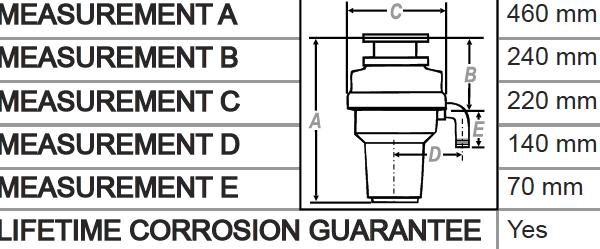 WasteMaid Elite 1985-BF Batch Feed Waste Disposal Unit Dimensions