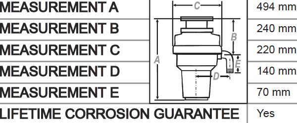 WasteMaid Elite 1880 AS Heavy Duty Waste Disposal Unit Dimensions